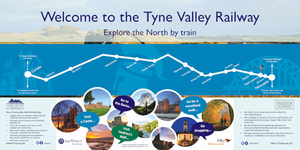 The colourful display about the Tyne Valley Railway