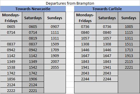 Brampton departures